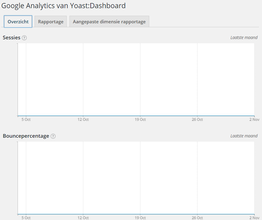sessies en bouncepercentage google analytics