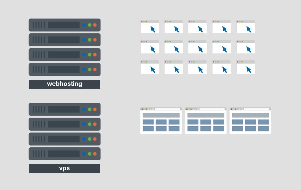 webhosting_of_vps