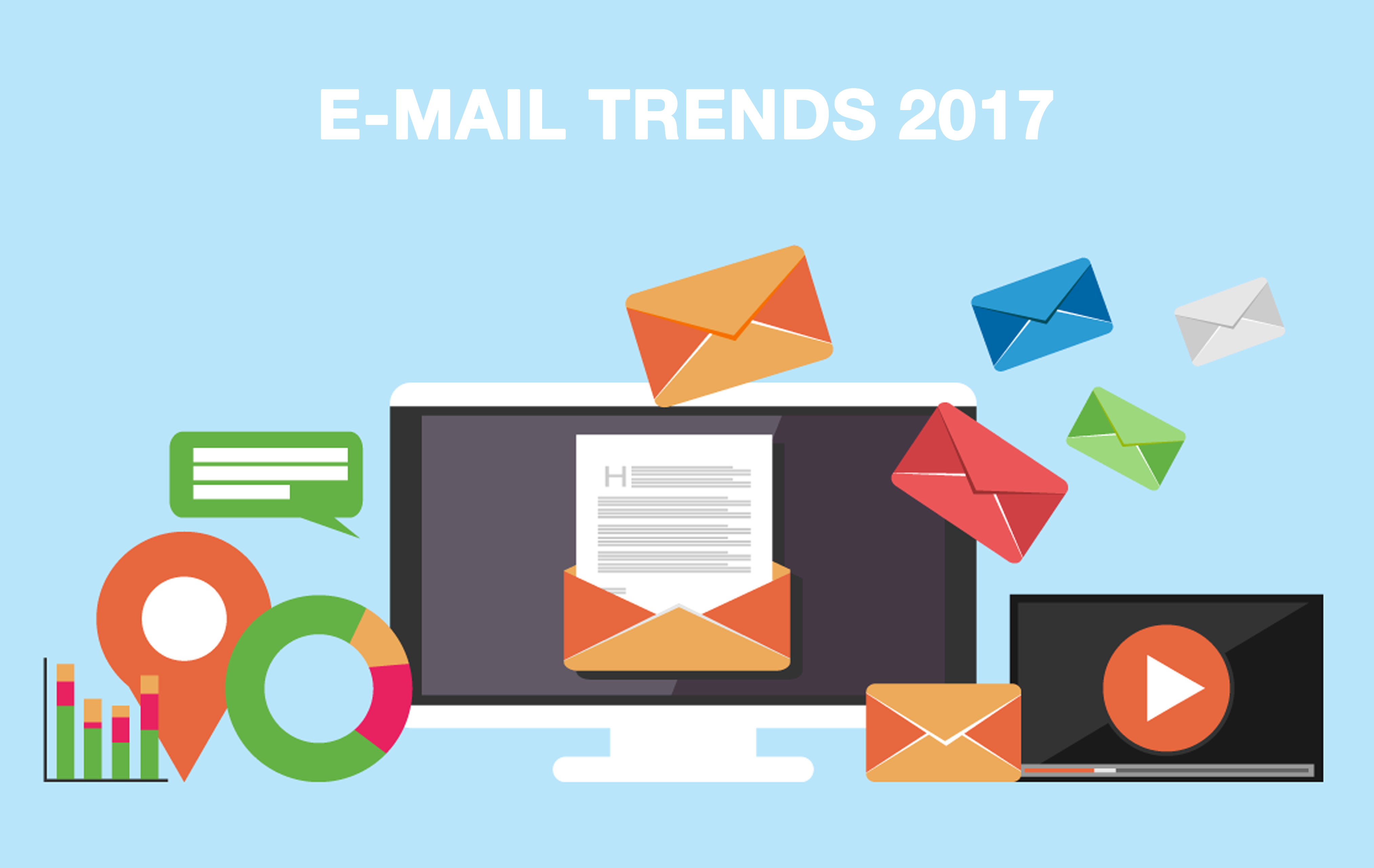 E-mail trends