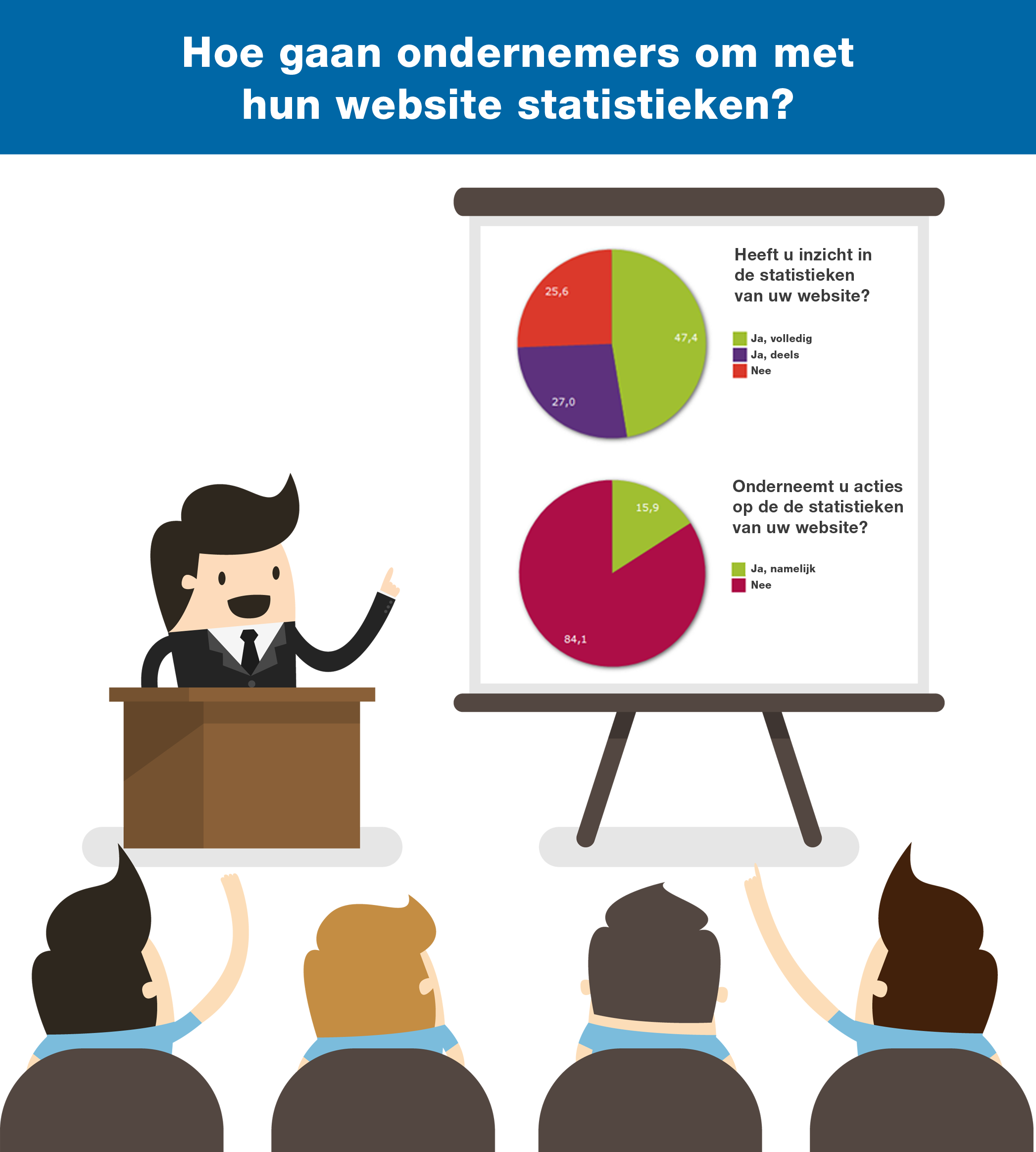 Website statistieken