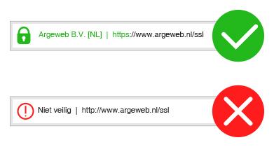 ssl certificaat onmisbaar door google chrome update 68
