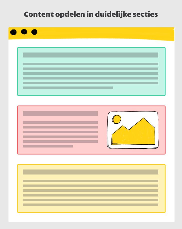 content opdelen in secties voor google passages