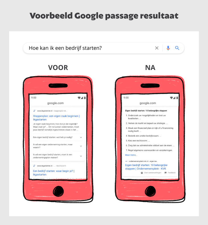voorbeeld google passage ranking
